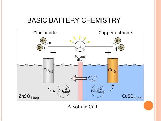 3. BASIC-AKKU-CHEMIE