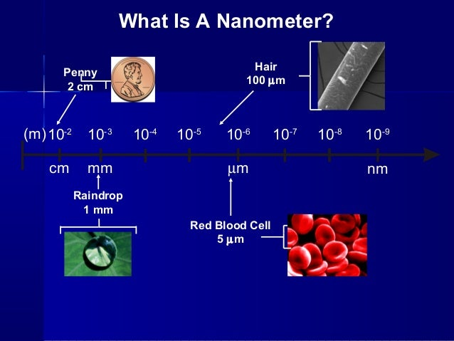 Paper presentation on nanotechnology negative effects natural gas