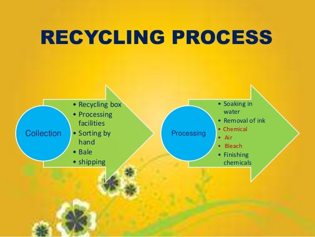 the process of recycling paper Paper shredders plastic shredders  what is plastic recycling plastic recycling is the process of recovering different types of plastic material in order to .