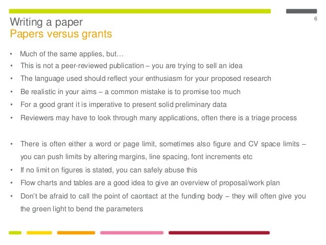 How to write a good article for publication