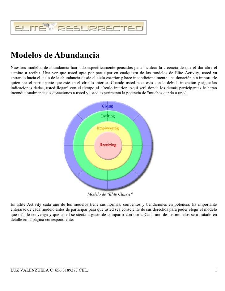 Modelos de Abundancia Nuestros modelos de abundancia han sido específicamente pensados para inculcar la creencia de que el...