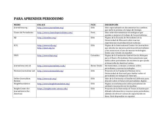 PARA  APRENDER  PERIODISMO      MEDIO   ENLACE   PAÍS   DESCRIPCIÓN   Journalism.org     http://www.jo...