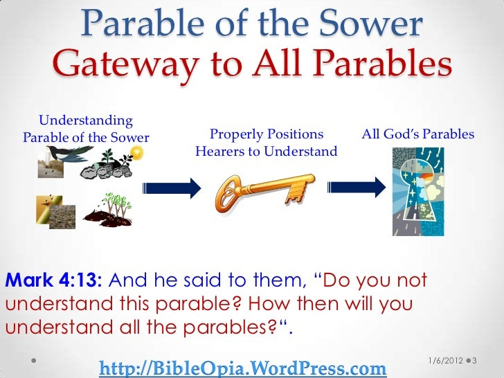 parable stories summary