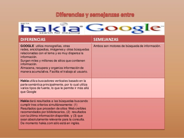 DIFERENCIAS Y SEMEJANZAS DE GOOGLE Y HAKIA, WEB 1.0, 2.0, 3.0 Y WEB SEMANTICA.