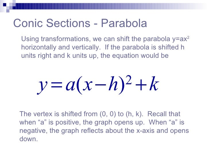Conic Sections Parabola Formula Sparknotes Conic