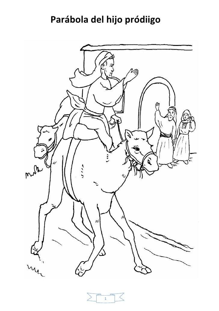 Parabola Hijo prodigo