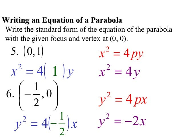 How To Write Standard Form Of Parabolas Cynic Encouraged
