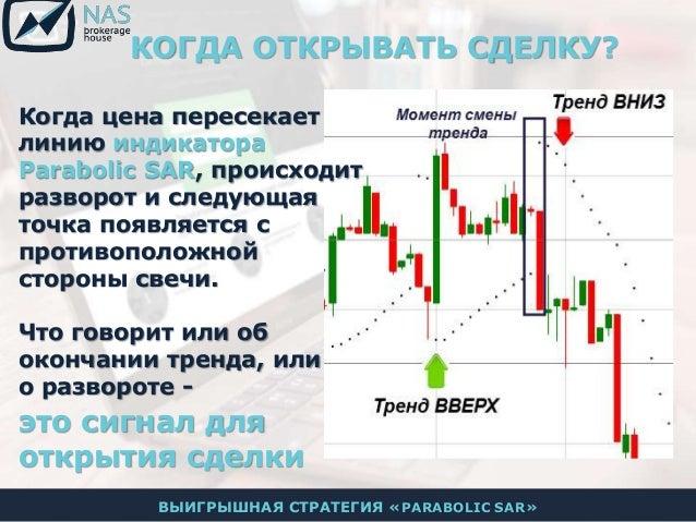 Опционы Цены