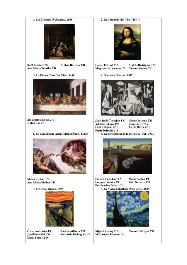 1. Las Meninas (Velázquez, 1656)  Raúl Benítez 1ºB Ainhoa Barroso 1ºD  Ana María Turrillo 2ºD  2. La Gioconda (Da Vinci, 1...