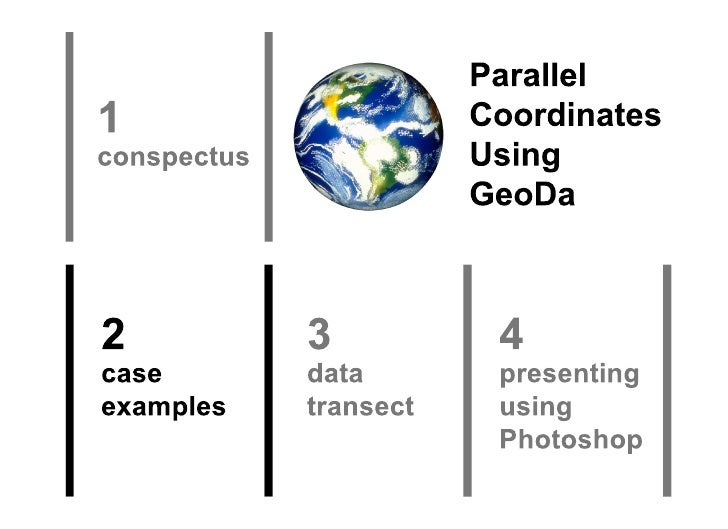 Kevin Byrne's Paracoords Using GeoDa Offered as a Software Workshop, 2008, Part 2: Case Examples