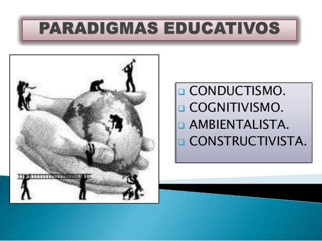    CONDUCTISMO.   COGNITIVISMO.   AMBIENTALISTA.   CONSTRUCTIVISTA.
