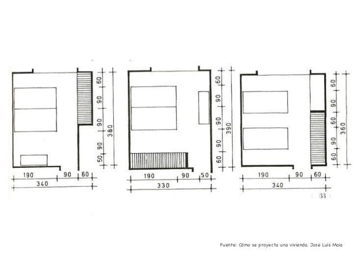 Para dise ar una vivienda 2 funcionamiento for Medidas de mobiliario de una casa
