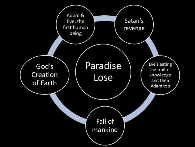 an analysis of paradise Paradise now analysis and criticism paradise now is a palestinian film nominated for best foreign picture in 2005 the movie involves two days in the.