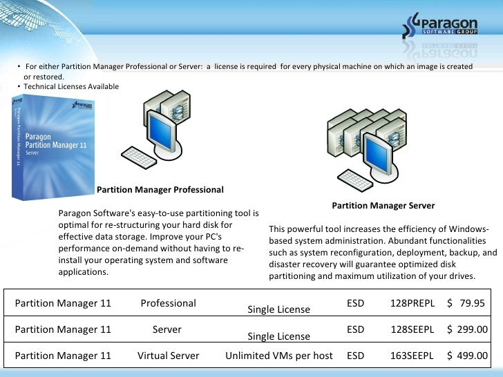 paragon partition manager 2014 keygen