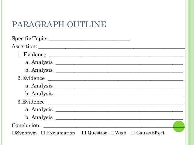 What is a paragraph outline?