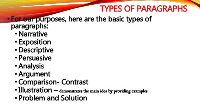 What is the basic structure for a paragraph?