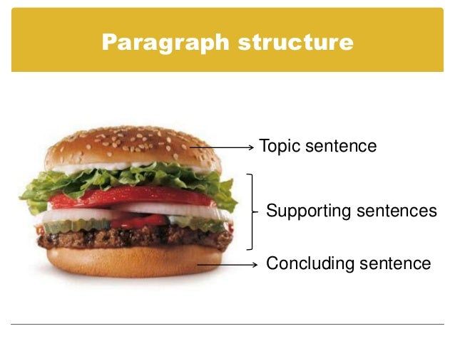 Academic writing paragraph topic sentence
