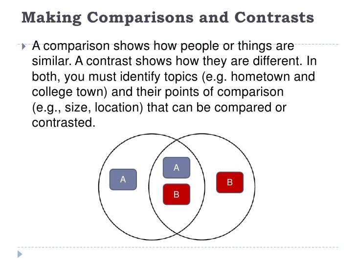 to compare and contrast an essay