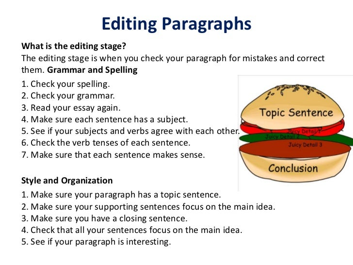 essay spell checker online Writing help simplified
