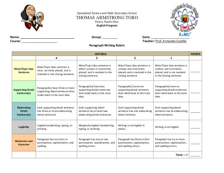 Image Result For Business Plan Grading Rubric