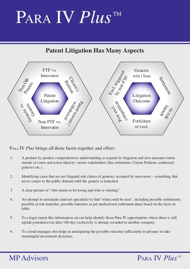 Would like to know Different aspects of Patent Litigation