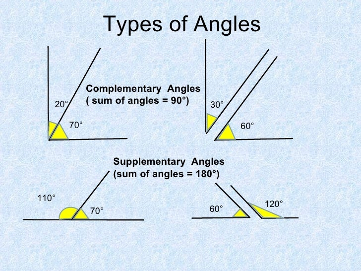 Parallel Lines Amp Related Angles 1 Na