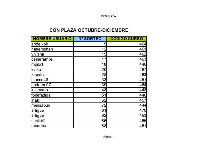 Resultados sorteo octubre-diciembre 2011