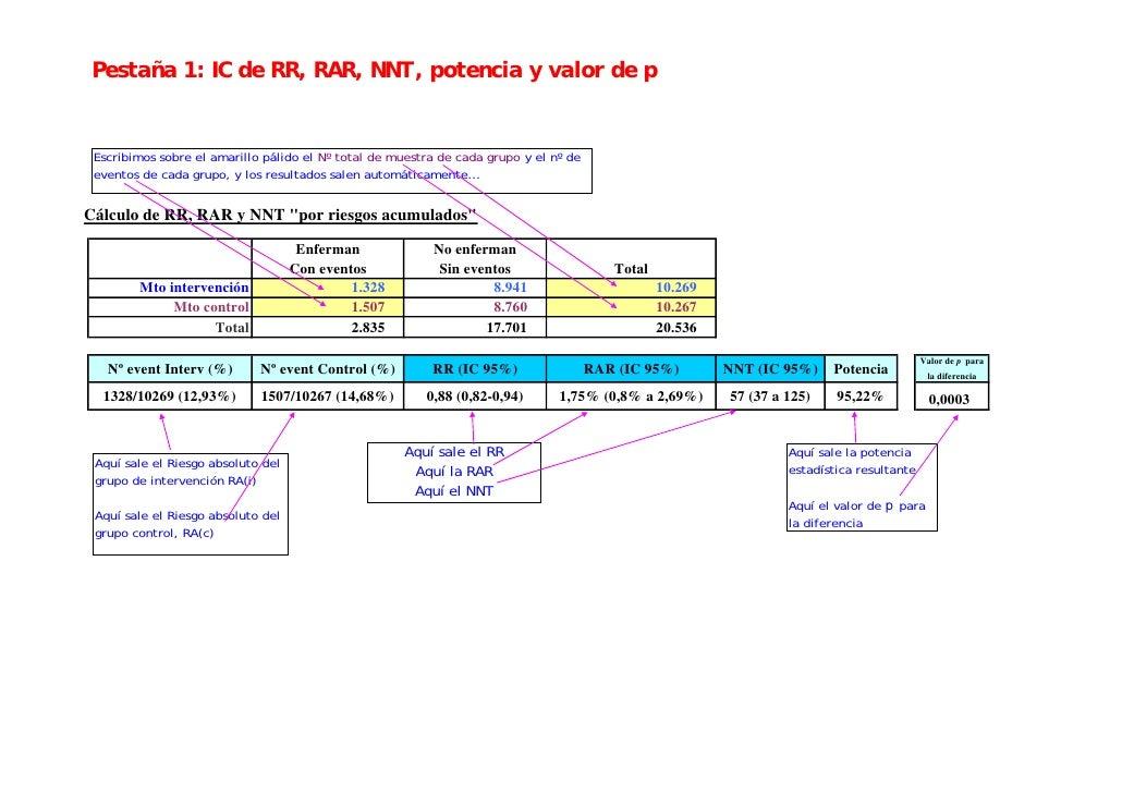 Pestaña 1: IC de RR, RAR, NNT, potencia y valor de p Escribimos sobre el amarillo pálido el Nº total de muestra de cada gr...
