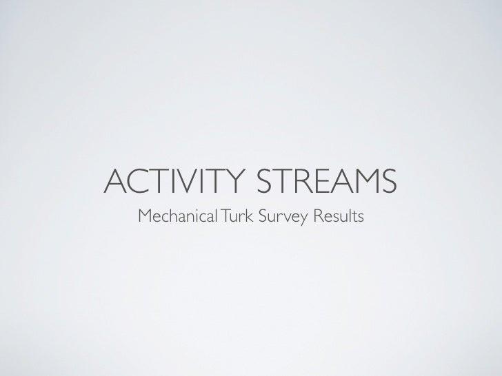 An Exploration of Activity Stream Usage via Mechanical Turk
