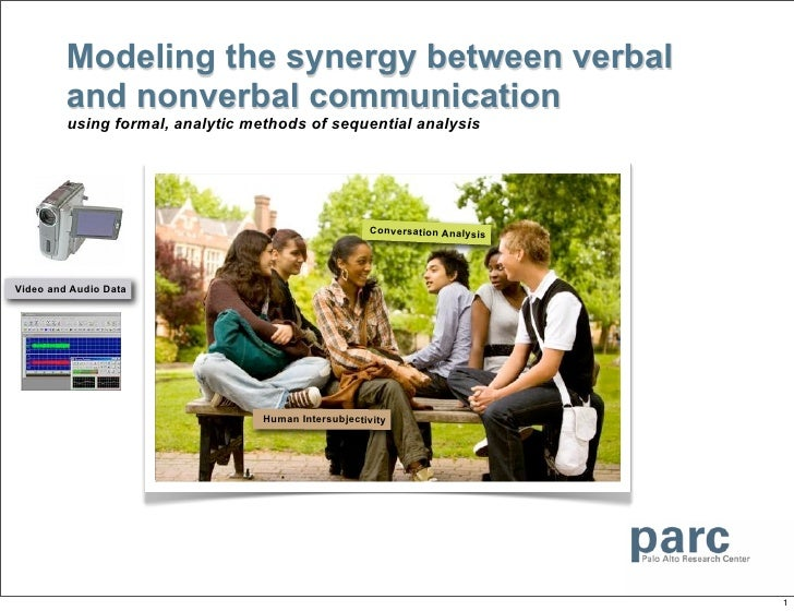 Modeling the synergy between verbal          and nonverbal communication          using formal, analytic methods of sequen...