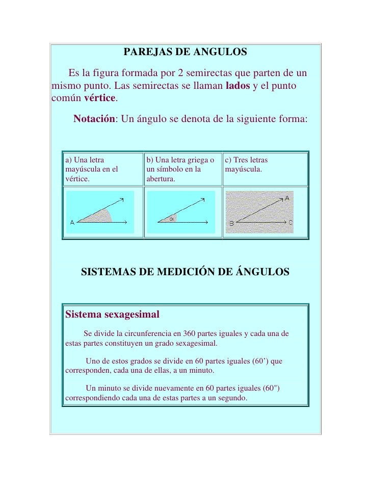 PAREJAS DE ANGULOS Es la figura formada por 2 semirectas que parten de un mismo punto. Las semirectas se llaman lad...