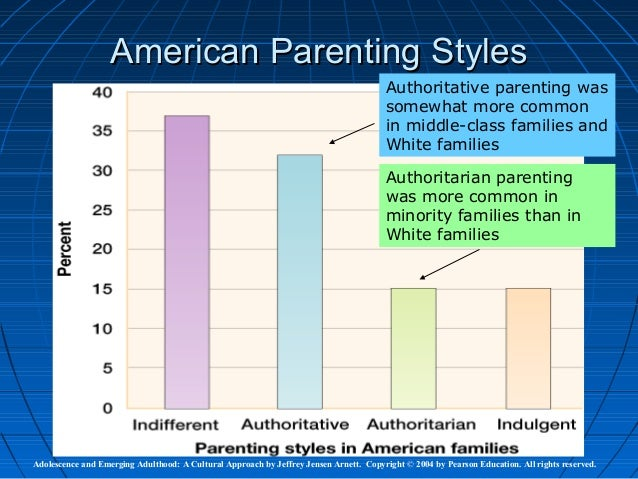 asian american parenting styles