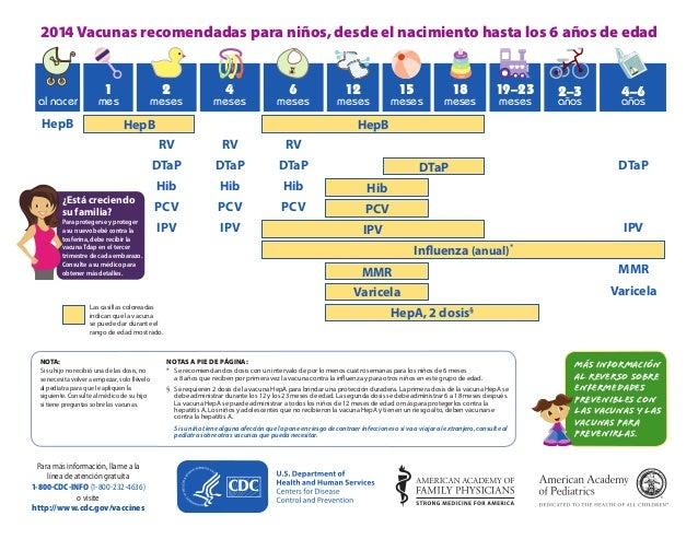2014 Vacunas recomendadas para niños, desde el nacimiento hasta los 6 años de edad   acer = Hep B eses = HepB (1 al 2 mese...