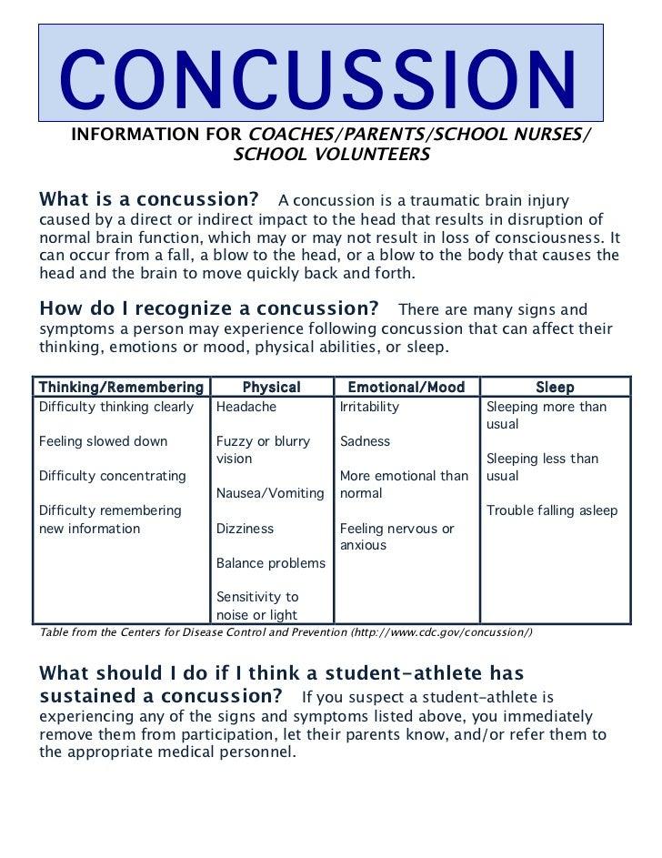 Parent Concussion Form