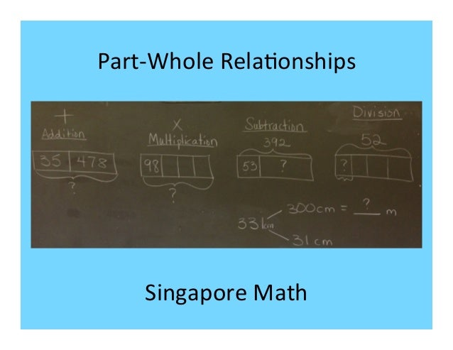 "Part-­‐Whole	  Rela-onships	             !""#$%&     Singapore	  Math"