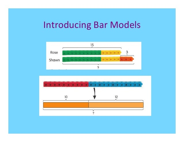 Image result for singapore maths bar model