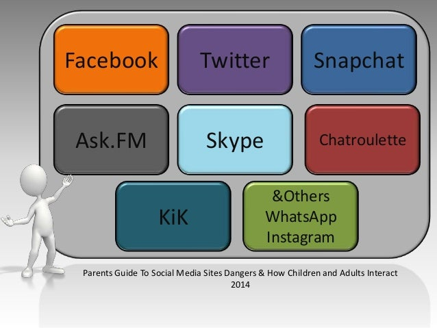 Parents Guide To Social Media Sites Dangers & How Children & Adults Interact