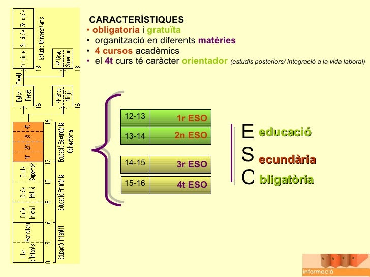 educació   ecundària E S O <ul><li>CARACTERÍSTIQUES   </li></ul><ul><li>obligatoria  i  gratuïta </li></ul><ul><li>organ...