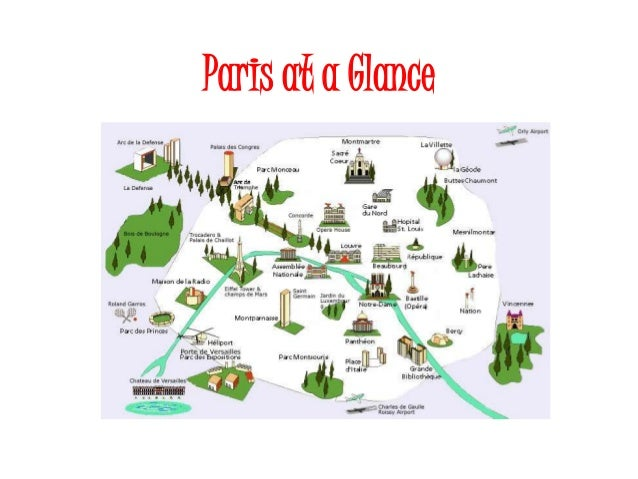 Paris at a glance