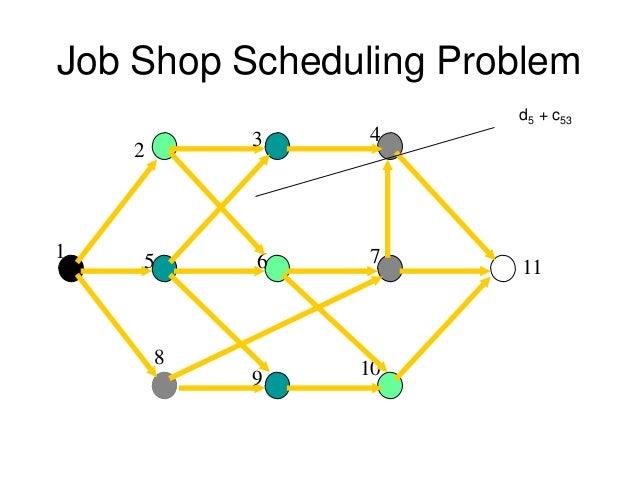 machine shop scheduling