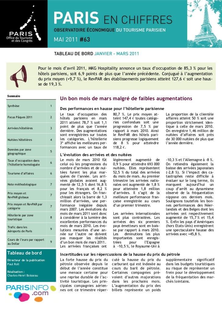 Pour le mois d'avril 2011, MKG Hospitality annonce un taux d'occupation de 85,3 % pour les                         hôtels ...