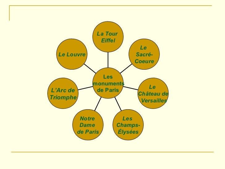 Dan jezika 2012 - Paris et ses monuments