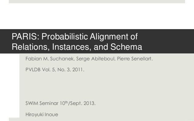 PARIS at SWIM seminar