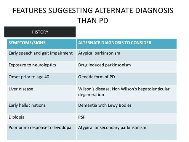 How to Diagnose Liver Disease in Older Dogs pictures