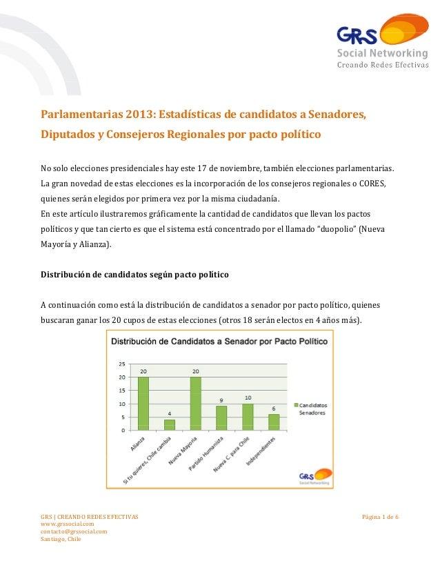 Parlamentarias 2013: Estadísticas de candidatos a Senadores, Diputados y Consejeros Regionales por pacto político No solo ...