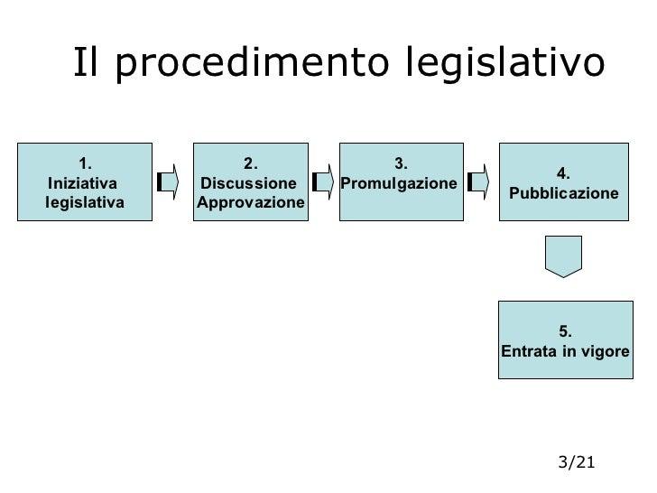 Parlamento parte seconda 2 for Indirizzo parlamento italiano