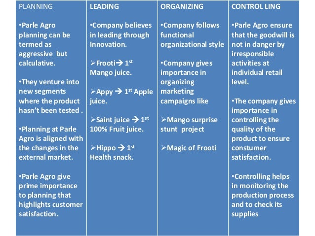 planning organising leading and controlling 25102017 managers just don't go out and haphazardly perform their responsibilities good managers discover how to master five basic functions: planning, organizing.