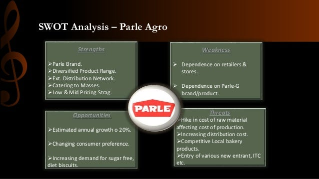 parle agro In 1929 a small company by the name of parle products emerged in british dominated india.