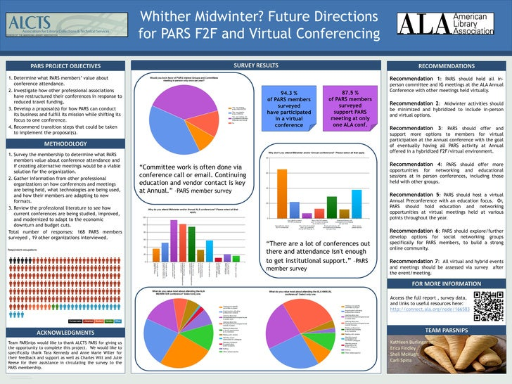 Whither Midwinter? Future Directions for PARS F2F and Virtual Conferencing