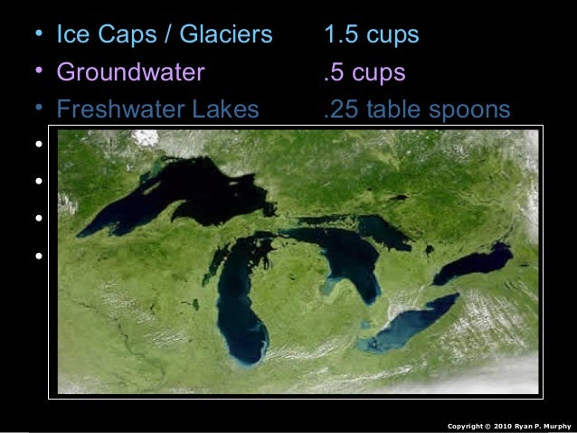 Water on Earth, H2O Lesson PowerPoint